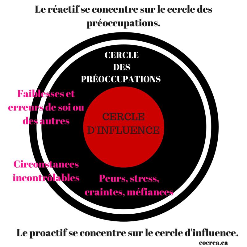 cercle (2)